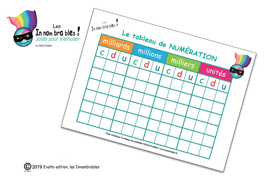 Le Tableau De Numeration Fichier Numerique