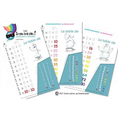 Fiches éducatives / Les Tables de Multiplication