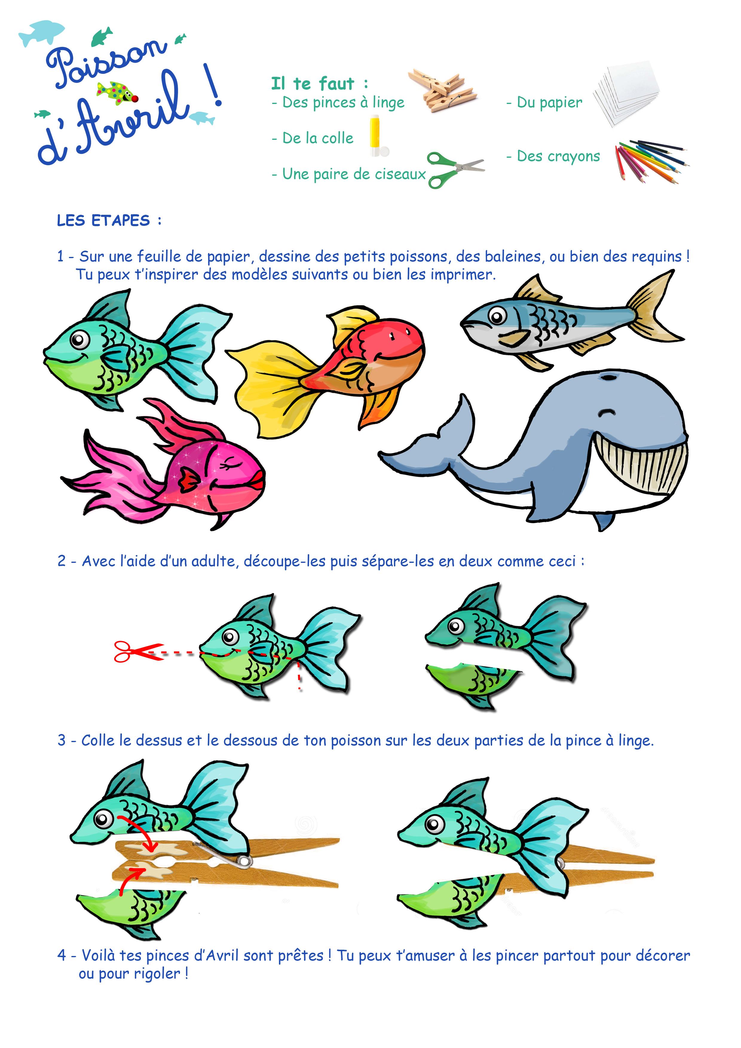 fiche poisson d'avril